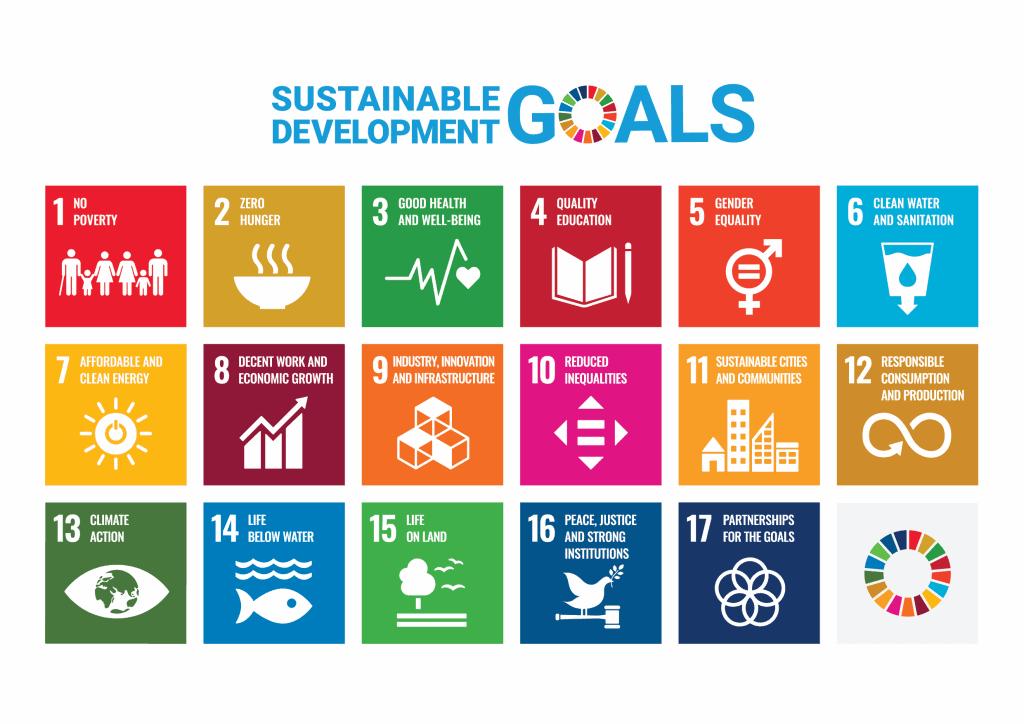 UN SDG Overview